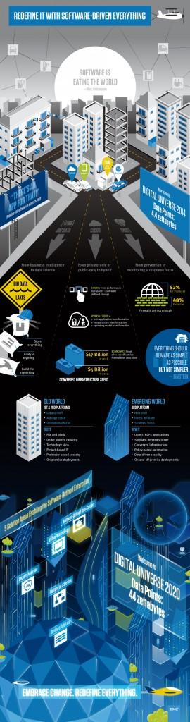 EMC_Infographic_Final